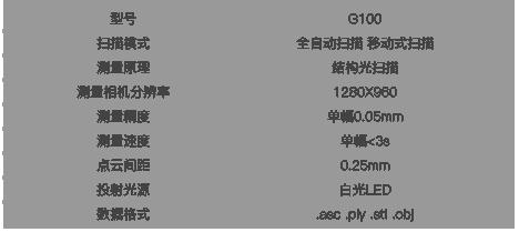 表格G100.png